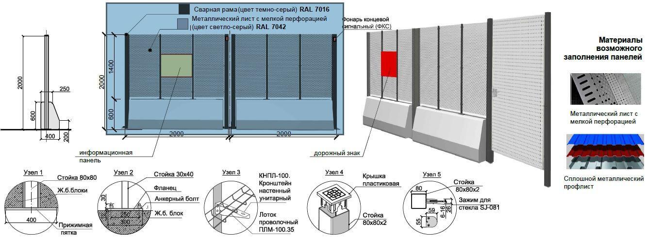 Защитно-охранное ограждение 3 БН (1)